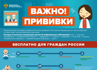 Календарь прививок для детей и взрослых