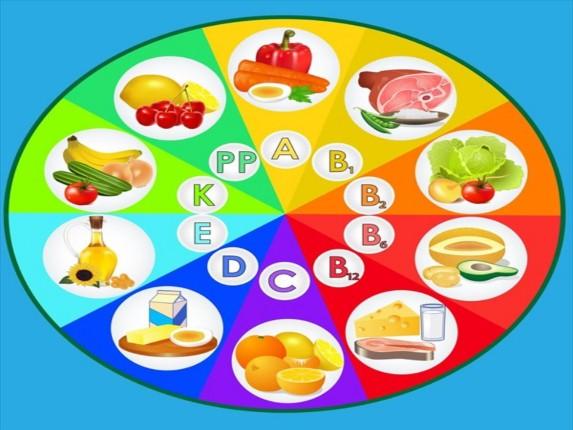 Диаграмма: из каких продуктов можно получить витамины?