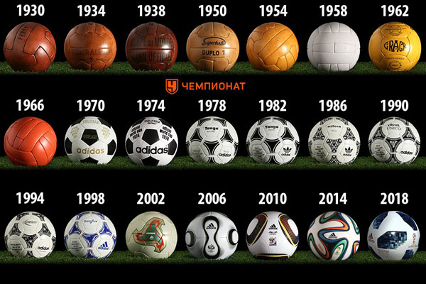 эволюция дизайна и размеров мячей чемпионата мира по футболу